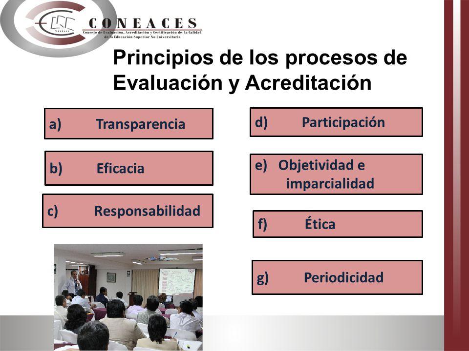 a)Transparencia b)Eficacia d)Participación c)Responsabilidad Principios de los procesos de Evaluación y Acreditación e)Objetividad e imparcialidad f)É
