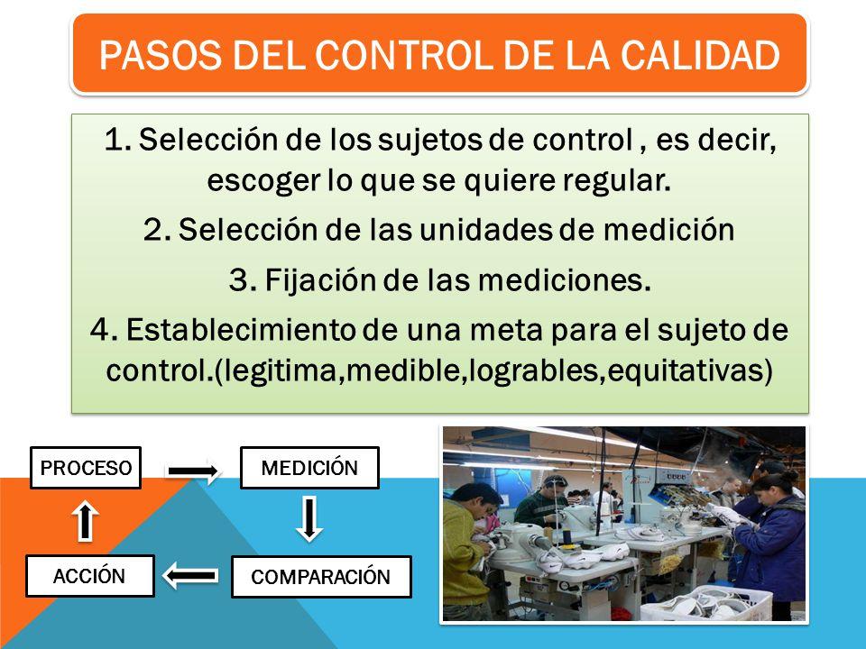 1. Selección de los sujetos de control, es decir, escoger lo que se quiere regular. 2. Selección de las unidades de medición 3. Fijación de las medici