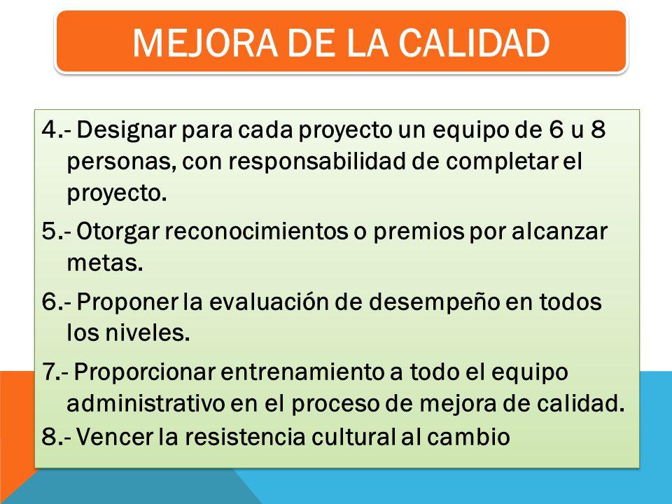 4.- Designar para cada proyecto un equipo de 6 u 8 personas, con responsabilidad de completar el proyecto. 5.- Otorgar reconocimientos o premios por a