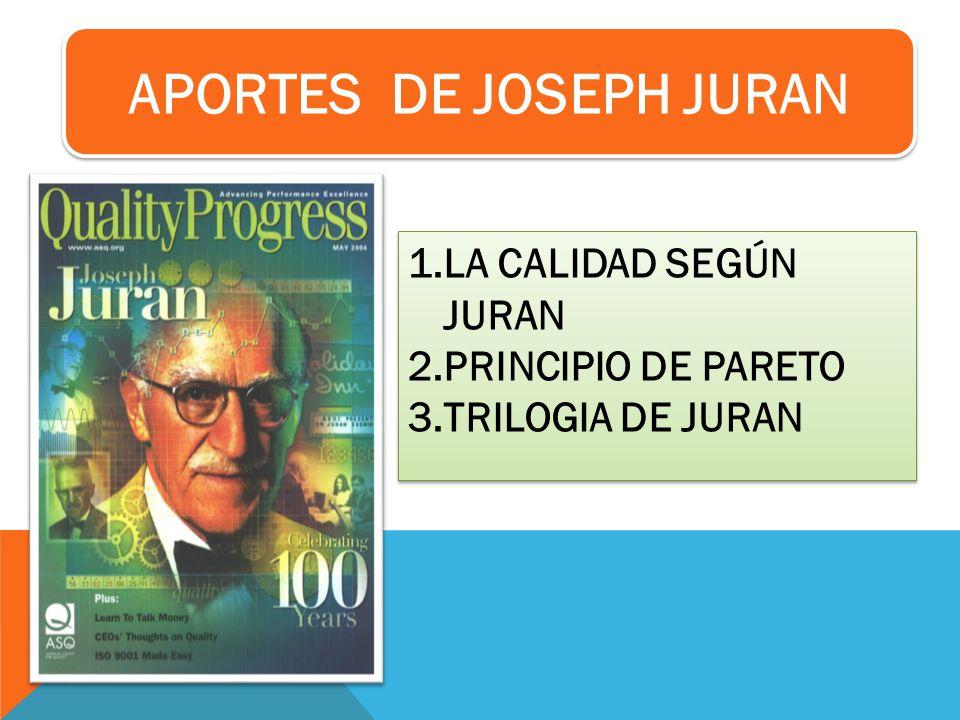1.LA CALIDAD SEGÚN JURAN 2.PRINCIPIO DE PARETO 3.TRILOGIA DE JURAN 1.LA CALIDAD SEGÚN JURAN 2.PRINCIPIO DE PARETO 3.TRILOGIA DE JURAN APORTES DE JOSEP