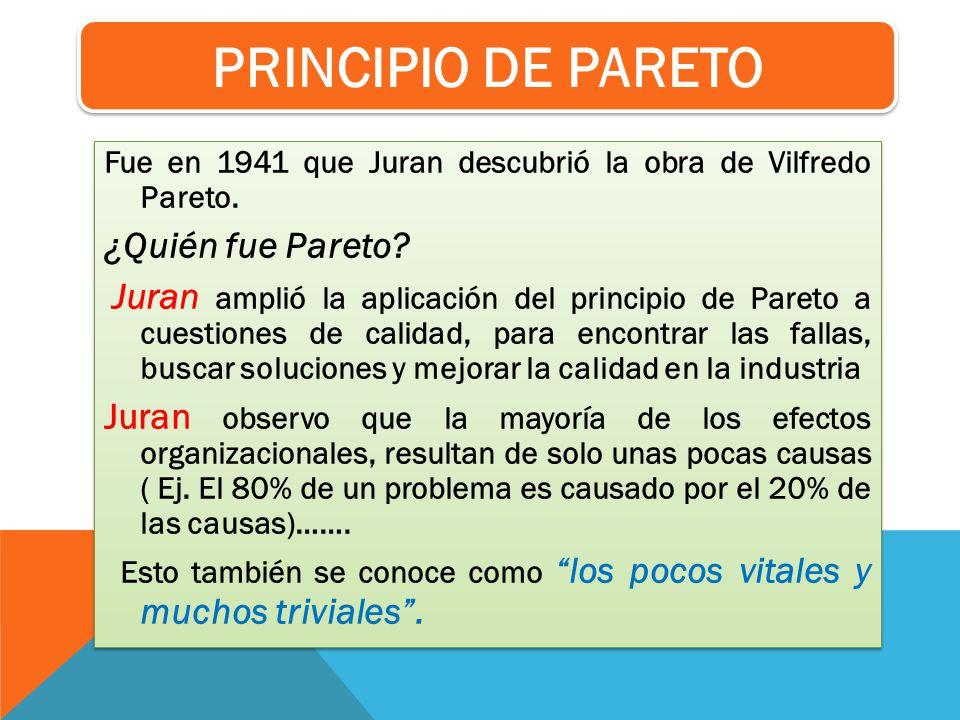 Fue en 1941 que Juran descubrió la obra de Vilfredo Pareto. ¿Quién fue Pareto? Juran amplió la aplicación del principio de Pareto a cuestiones de cali