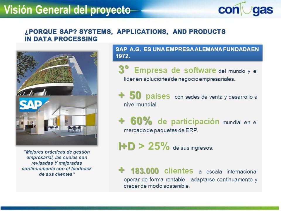 Actualmente Contugas no cuenta con un Sistema de Gestión Empresarial que permita la estandarización de sus procesos y el uso eficiente de recursos.