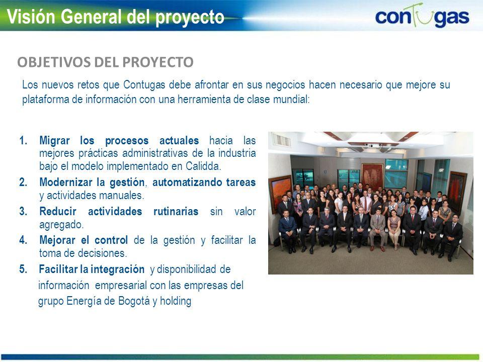 Visión General del proyecto FACTORES CLAVES DEL EXITO Completo compromiso de la alta dirección con el proyecto y sus decisiones.