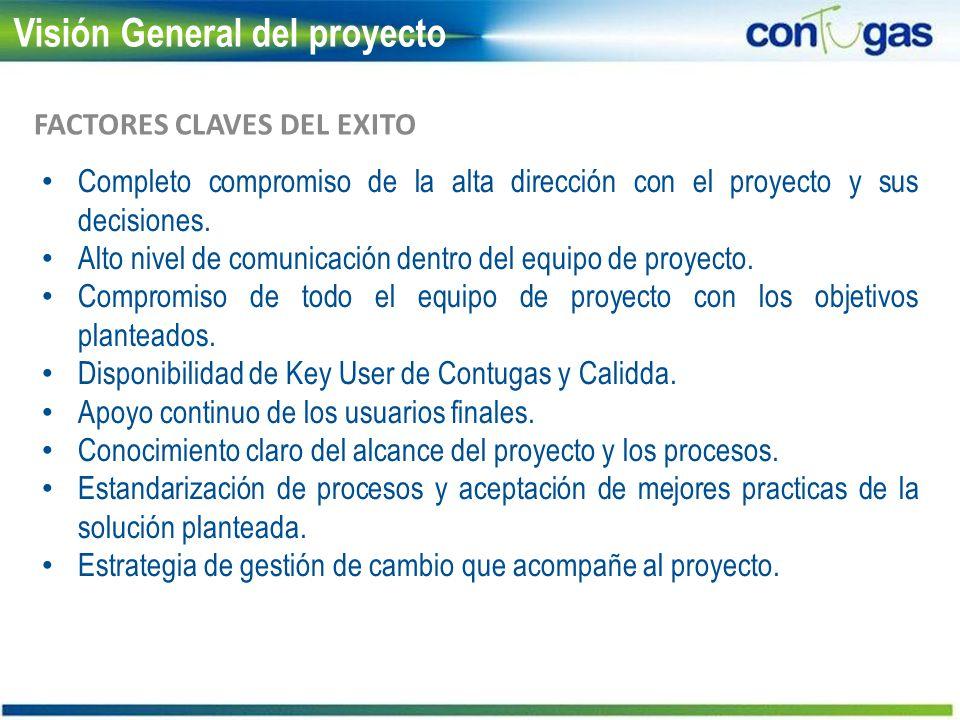 Visión General del proyecto FACTORES CLAVES DEL EXITO Completo compromiso de la alta dirección con el proyecto y sus decisiones. Alto nivel de comunic