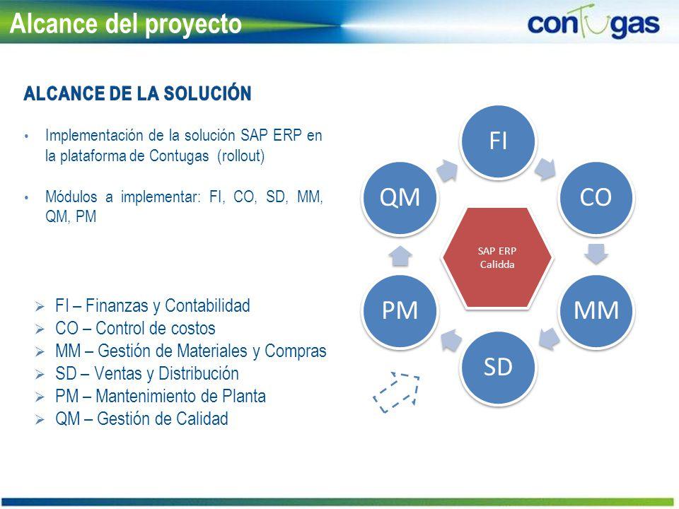 Alcance del proyecto FICOMM SD PMQM FI – Finanzas y Contabilidad CO – Control de costos MM – Gestión de Materiales y Compras SD – Ventas y Distribució