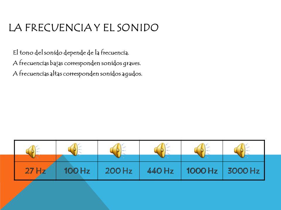 ELEMENTOS DEL MOVIMIENTO ONDULATORIO Frecuencia ( f ): Número de oscilaciones por segundo.