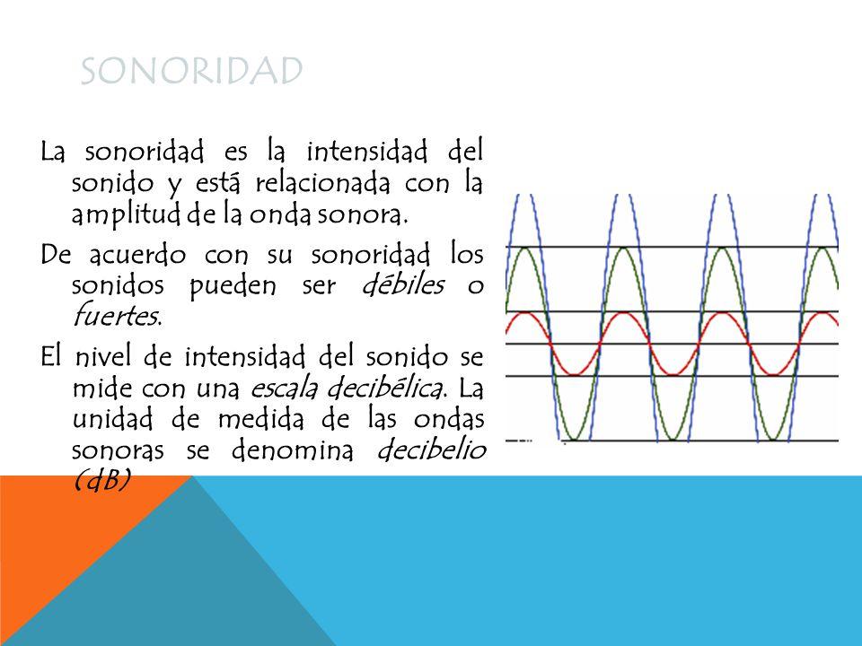 ECO Y REVERBERACIÓN El eco se produce cuando el sonido se refleja en una superficie que se encuentra, como mínimo, a 17 m de distancia del emisor.