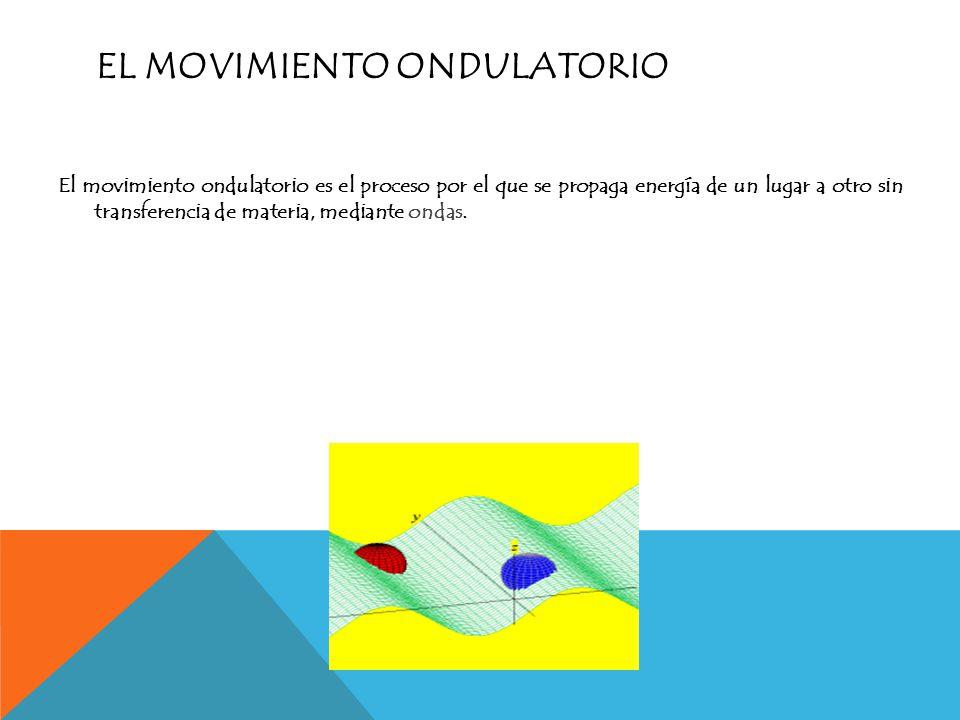 EL MOVIMIENTO ONDULATORIO El movimiento ondulatorio es el proceso por el que se propaga energía de un lugar a otro sin transferencia de materia, mediante ondas.