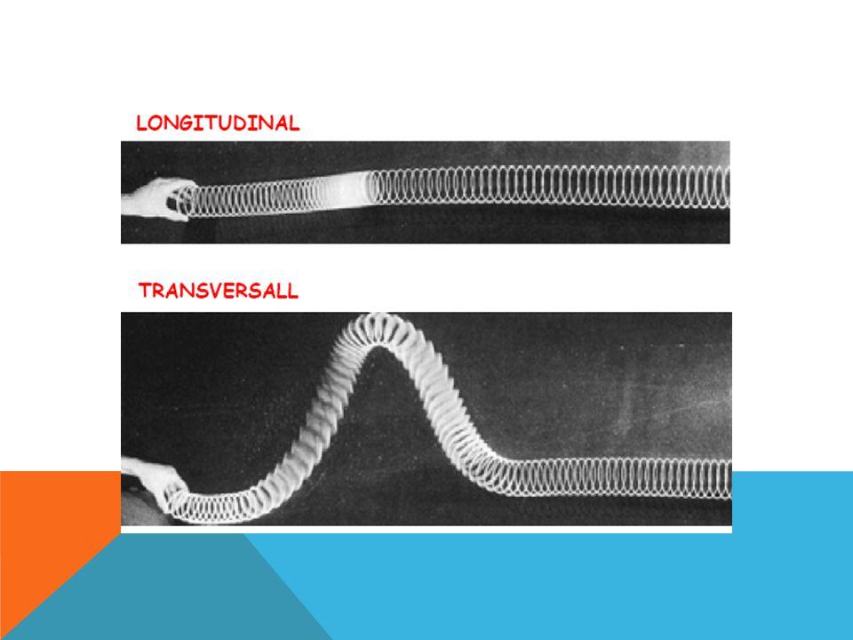 TIMBRE Timbre es la cualidad que permite diferenciar dos sonidos de la misma intensidad y frecuencia emitidos por instrumentos distintos Está relacionado con la forma de la onda.
