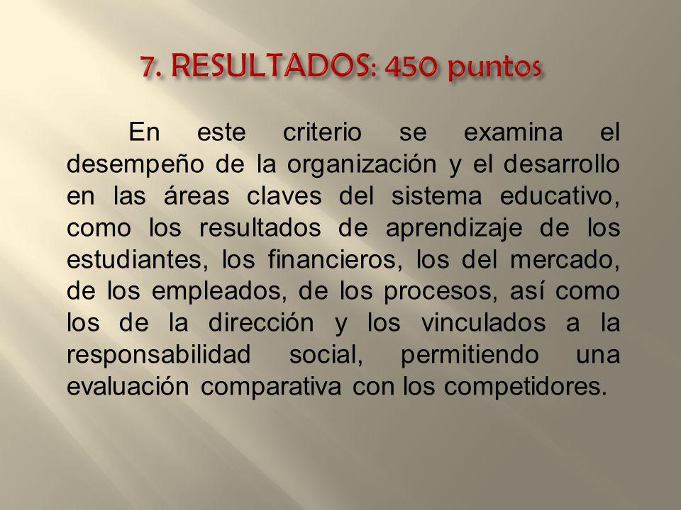 En este criterio se examina el desempeño de la organización y el desarrollo en las áreas claves del sistema educativo, como los resultados de aprendiz