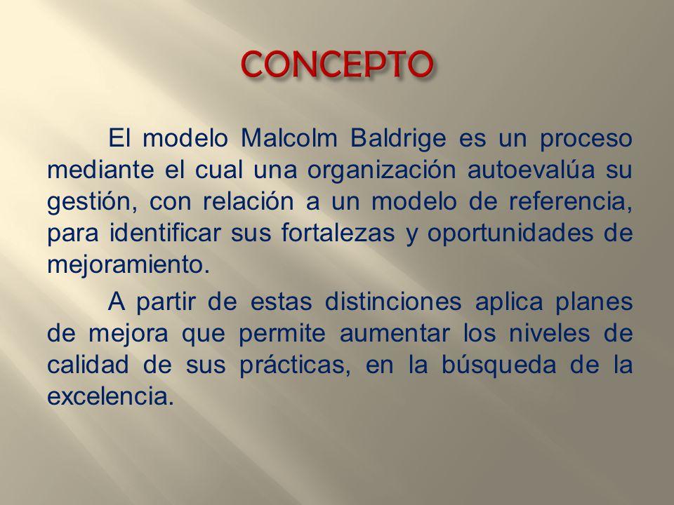 El modelo Malcolm Baldrige es un proceso mediante el cual una organización autoevalúa su gestión, con relación a un modelo de referencia, para identif