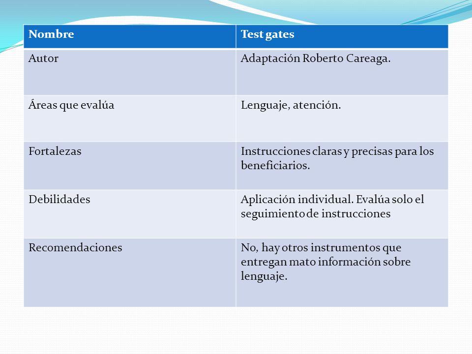 NombreTest gates AutorAdaptación Roberto Careaga.Áreas que evalúaLenguaje, atención.