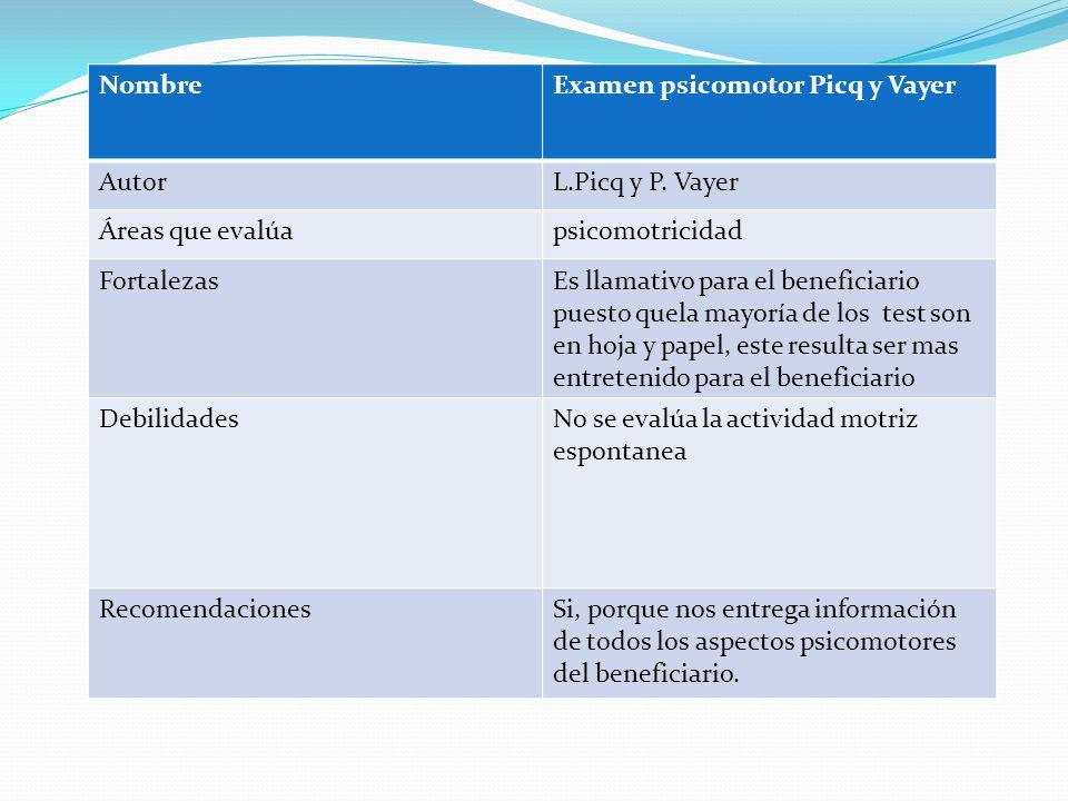NombreExamen psicomotor Picq y Vayer AutorL.Picq y P.