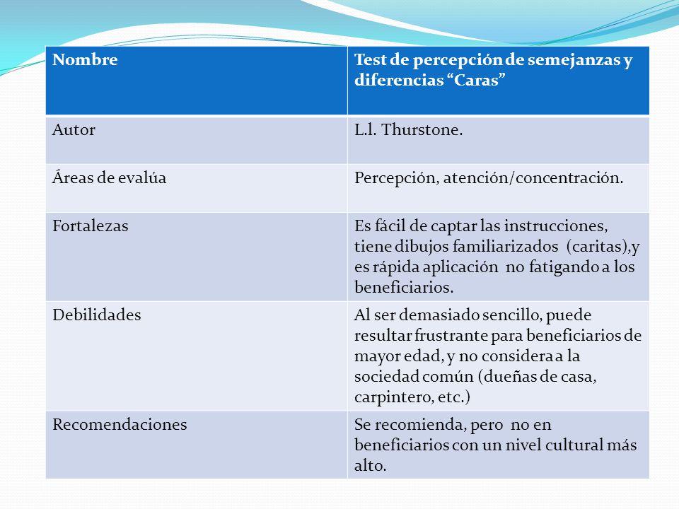 NombreTest de percepción de semejanzas y diferencias Caras AutorL.l.