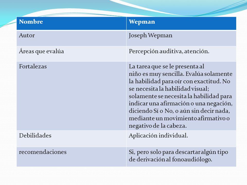 NombreWepman AutorJoseph Wepman Áreas que evalúaPercepción auditiva, atención.