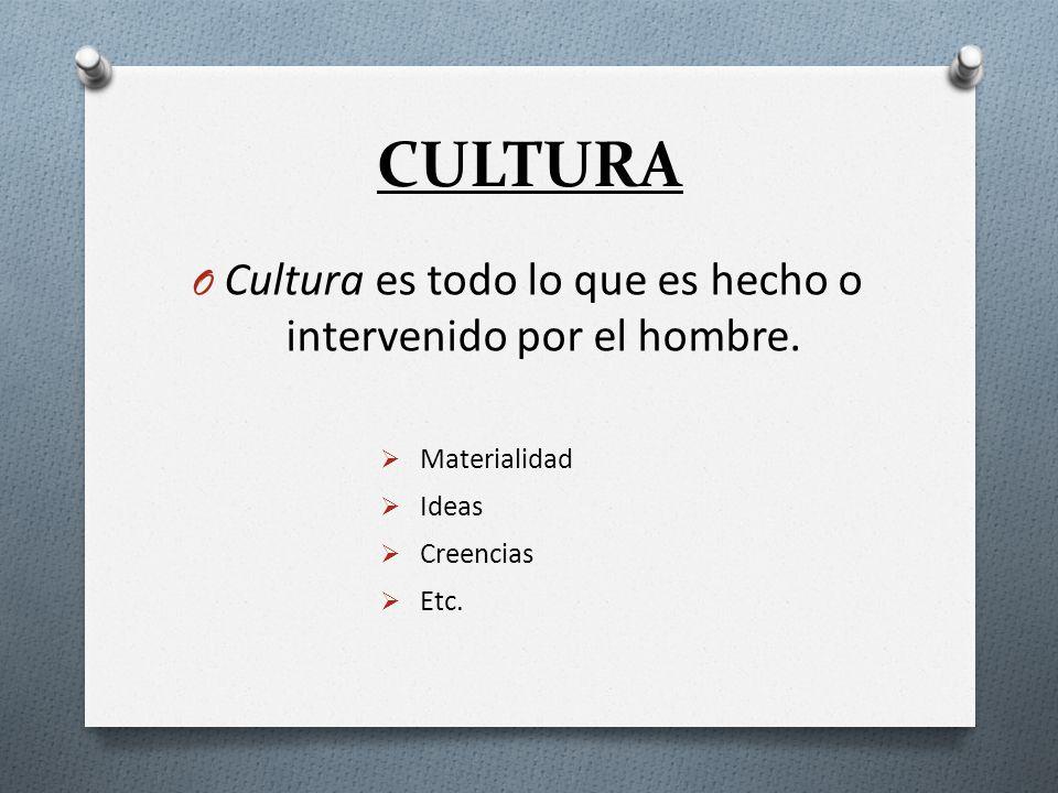 CULTURA O Cultura es todo lo que es hecho o intervenido por el hombre. Materialidad Ideas Creencias Etc.