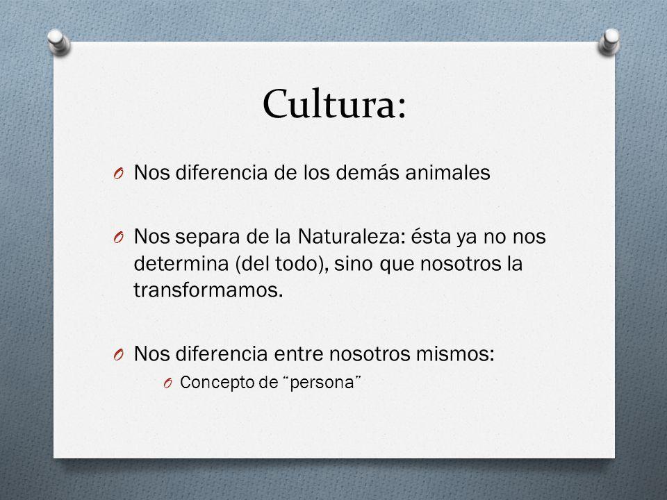 Cultura: O Nos diferencia de los demás animales O Nos separa de la Naturaleza: ésta ya no nos determina (del todo), sino que nosotros la transformamos