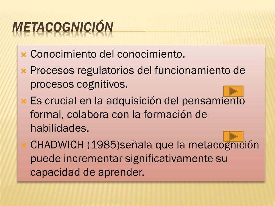 Conocimiento del conocimiento. Procesos regulatorios del funcionamiento de procesos cognitivos. Es crucial en la adquisición del pensamiento formal, c