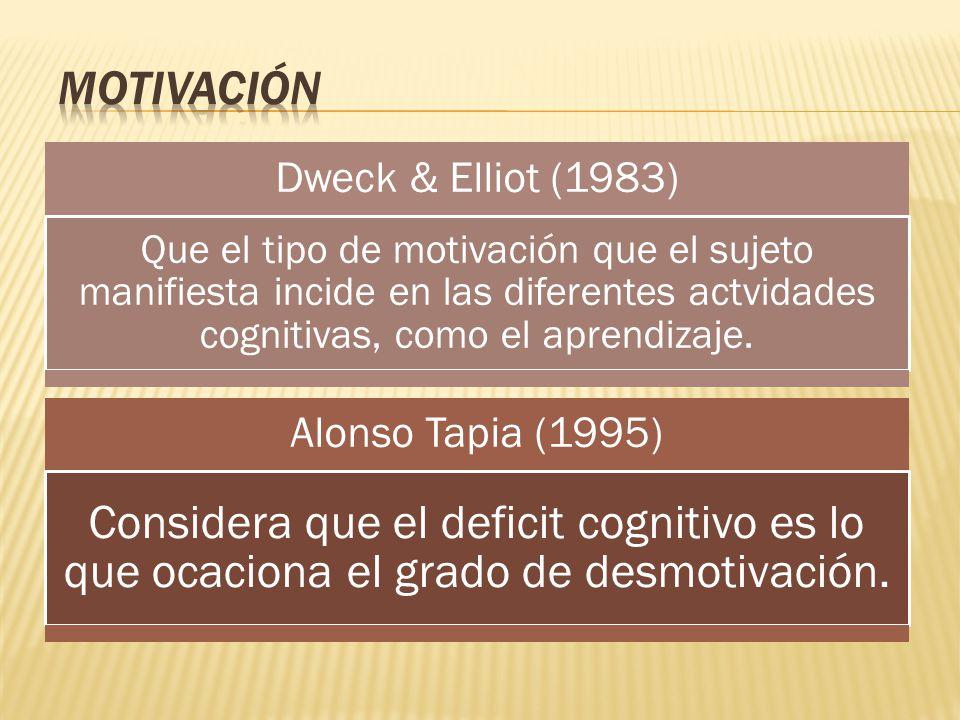 Dweck & Elliot (1983) Que el tipo de motivación que el sujeto manifiesta incide en las diferentes actvidades cognitivas, como el aprendizaje. Alonso T