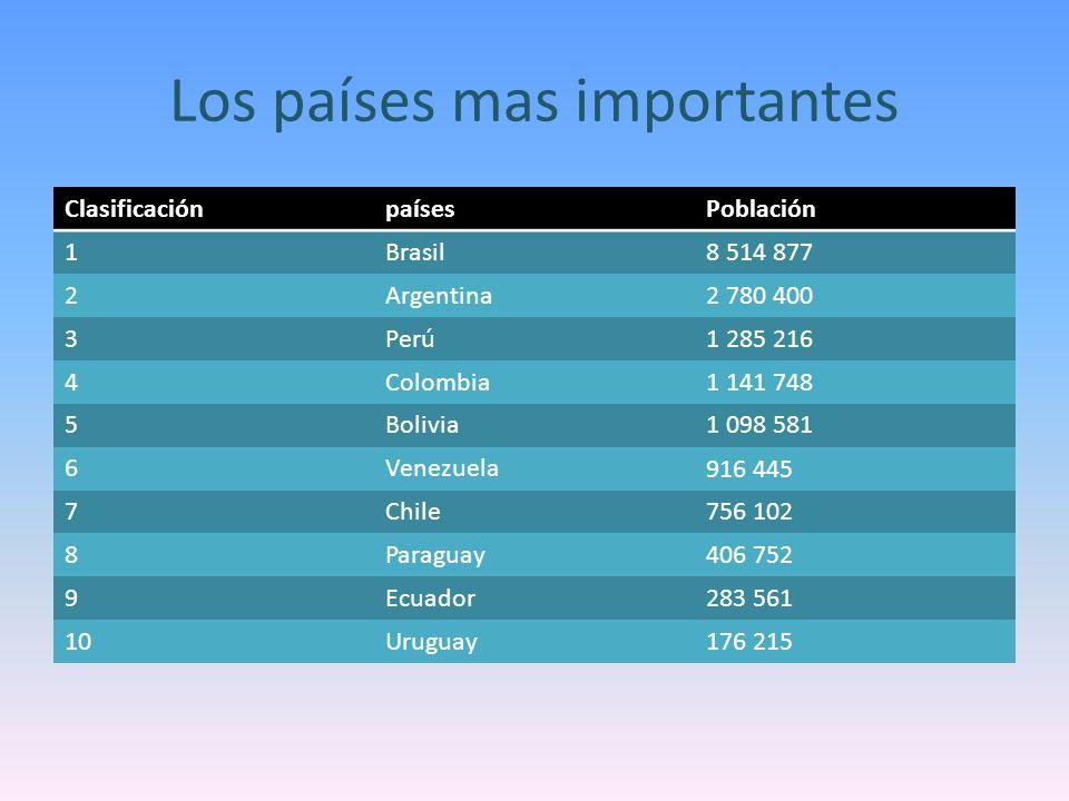Geografía de América del sur Geográficamente, América del Sur es generalmente considerada la porción sur del continente americano y el sur y el este del Canal de Panamá.