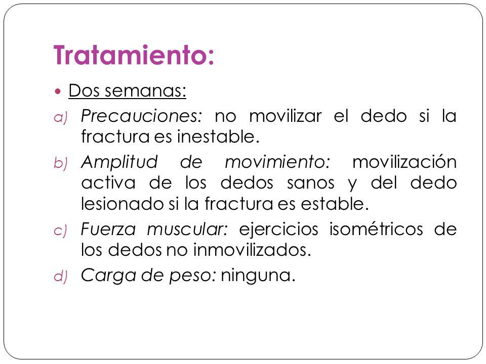 Tratamiento: Dos semanas: a) Precauciones: no movilizar el dedo si la fractura es inestable.