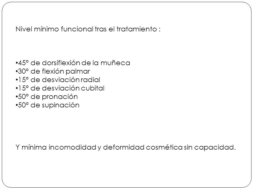 Nivel mínimo funcional tras el tratamiento : 45° de dorsiflexión de la muñeca 30° de flexión palmar 15° de desviación radial 15° de desviación cubital 50° de pronación 50° de supinación Y mínima incomodidad y deformidad cosmética sin capacidad.