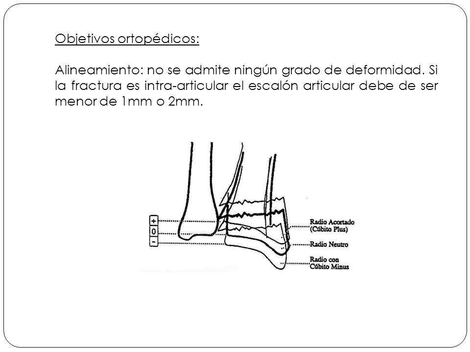 Objetivos ortopédicos: Alineamiento: no se admite ningún grado de deformidad.