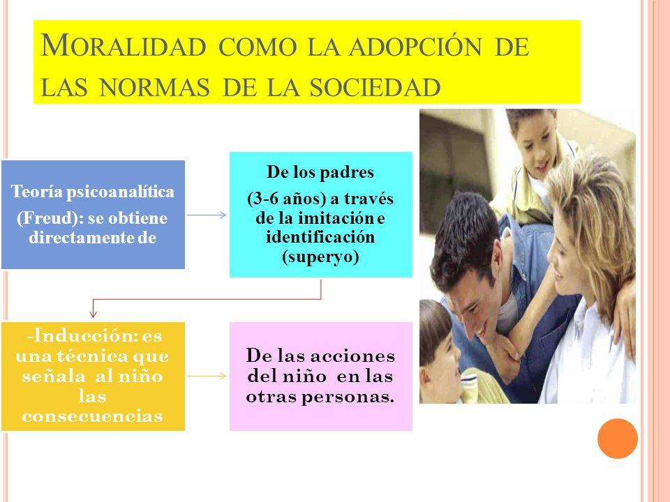 DESARROLLO DEL AUTOCONTROL Definición: Inhibición de un impulso para participar en una conducta que viola la norma social.