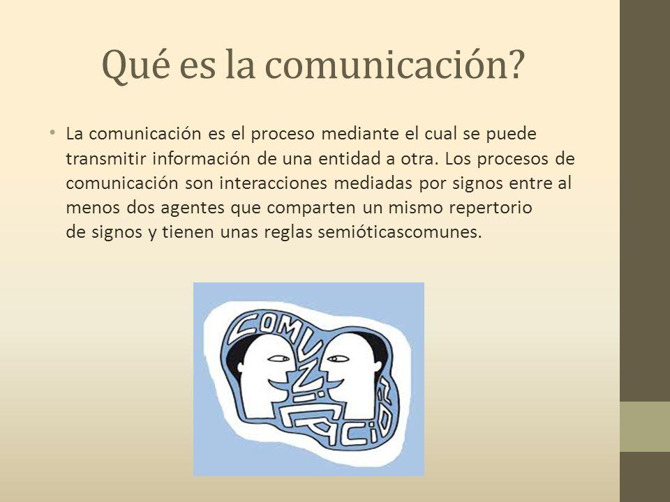 Qué es la comunicación.