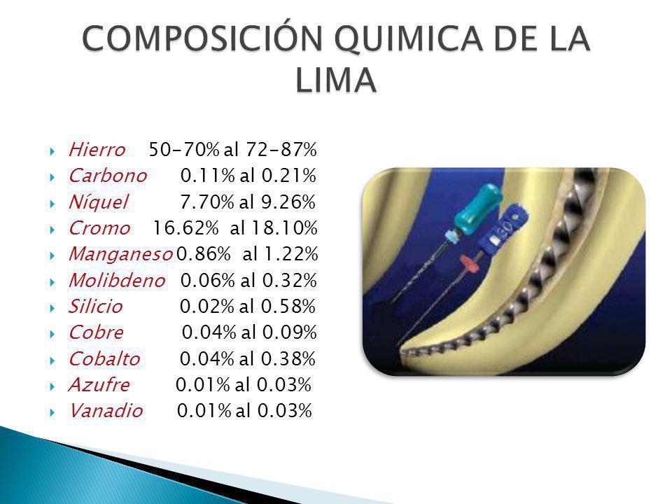 Hierro 50-70% al 72-87% Carbono 0.11% al 0.21% Níquel 7.70% al 9.26% Cromo 16.62% al 18.10% Manganeso 0.86% al 1.22% Molibdeno 0.06% al 0.32% Silicio