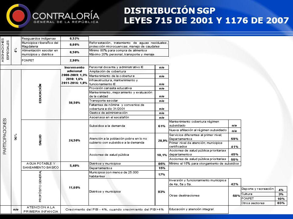 DISTRIBUCIÓN SGP LEYES 715 DE 2001 Y 1176 DE 2007
