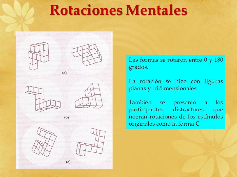 Rotaciones Mentales Las formas se rotaron entre 0 y 180 grados. La rotación se hizo con figuras planas y tridimensionales También se presentó a los pa