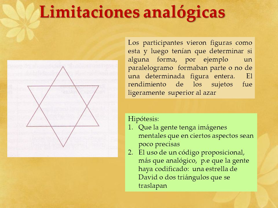 Limitaciones analógicas Los participantes vieron figuras como esta y luego tenían que determinar si alguna forma, por ejemplo un paralelogramo formaba