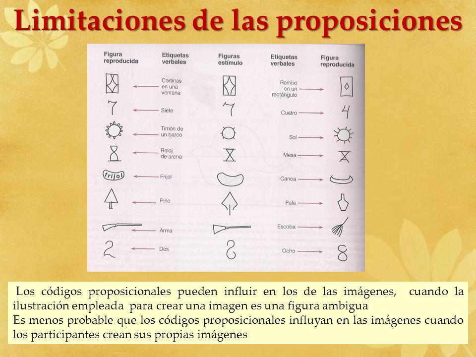 Limitaciones de las proposiciones Los códigos proposicionales pueden influir en los de las imágenes, cuando la ilustración empleada para crear una ima