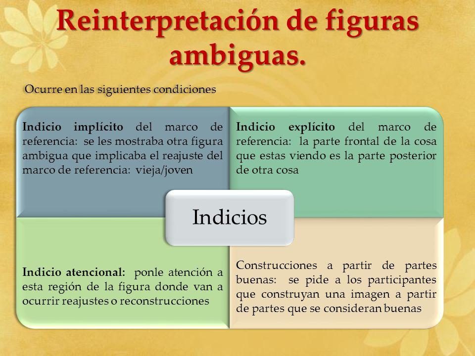 Reinterpretación de figuras ambiguas. Ocurre en las siguientes condiciones Indicio implícito del marco de referencia: se les mostraba otra figura ambi