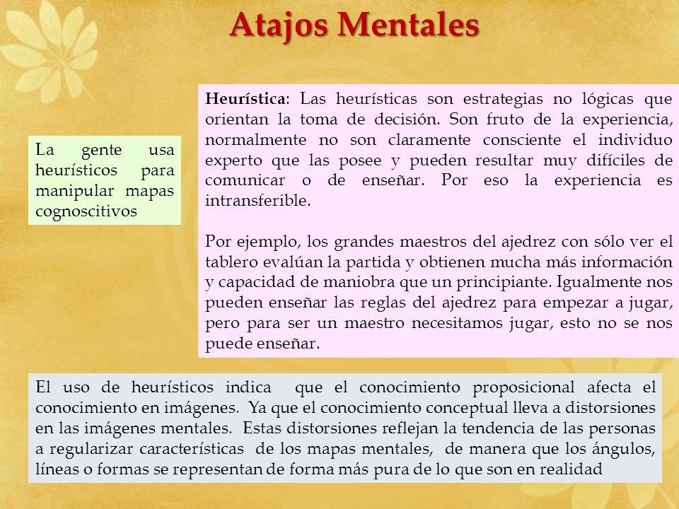 Atajos Mentales La gente usa heurísticos para manipular mapas cognoscitivos El uso de heurísticos indica que el conocimiento proposicional afecta el c