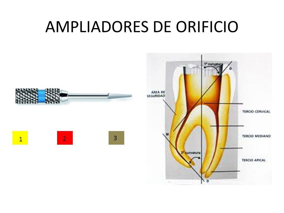 AMPLIADORES DE ORIFICIO 1 2 3