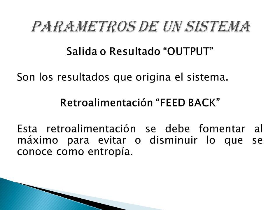 Salida o Resultado OUTPUT Son los resultados que origina el sistema. Retroalimentación FEED BACK Esta retroalimentación se debe fomentar al máximo par
