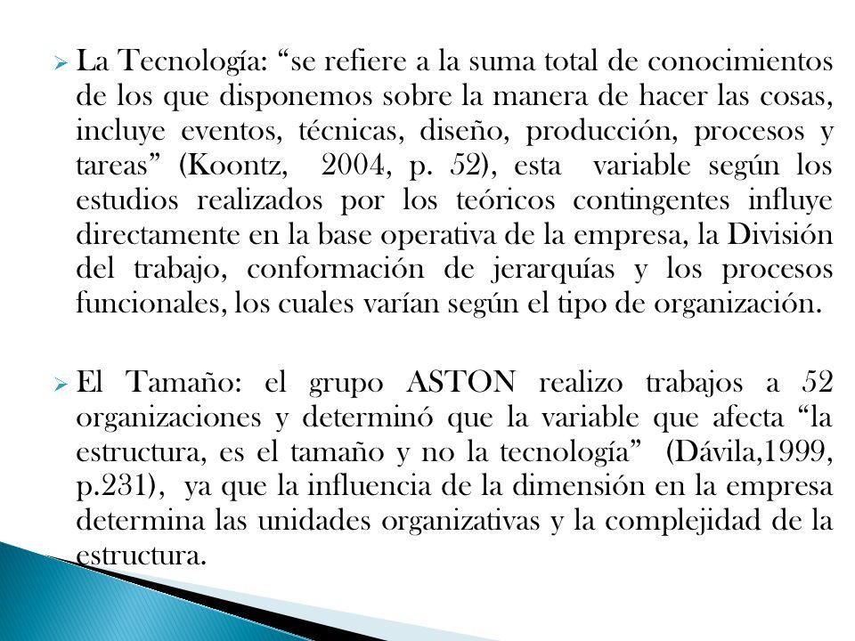 La Tecnología: se refiere a la suma total de conocimientos de los que disponemos sobre la manera de hacer las cosas, incluye eventos, técnicas, diseño