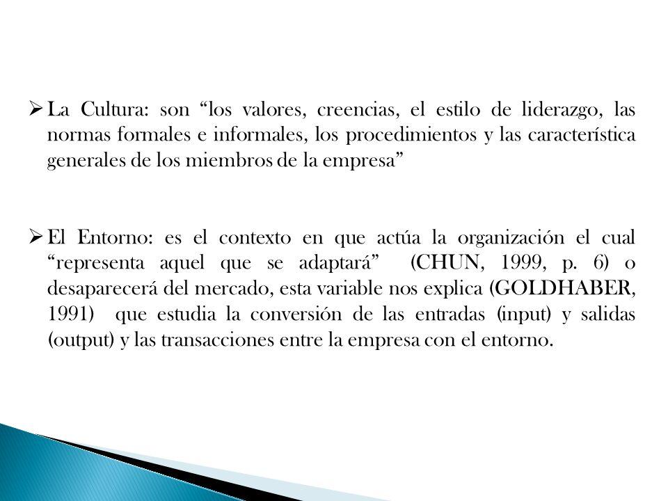 La Cultura: son los valores, creencias, el estilo de liderazgo, las normas formales e informales, los procedimientos y las característica generales de
