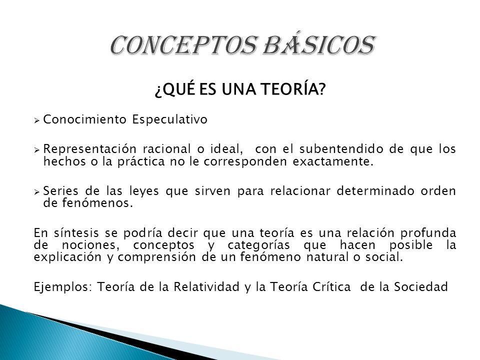 Conocimiento Especulativo Representación racional o ideal, con el subentendido de que los hechos o la práctica no le corresponden exactamente. Series