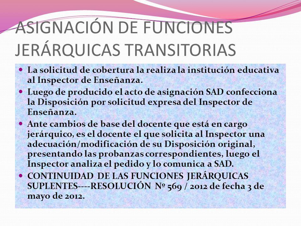 ASIGNACIÓN DE FUNCIONES JERÁRQUICAS TRANSITORIAS La solicitud de cobertura la realiza la institución educativa al Inspector de Enseñanza. Luego de pro