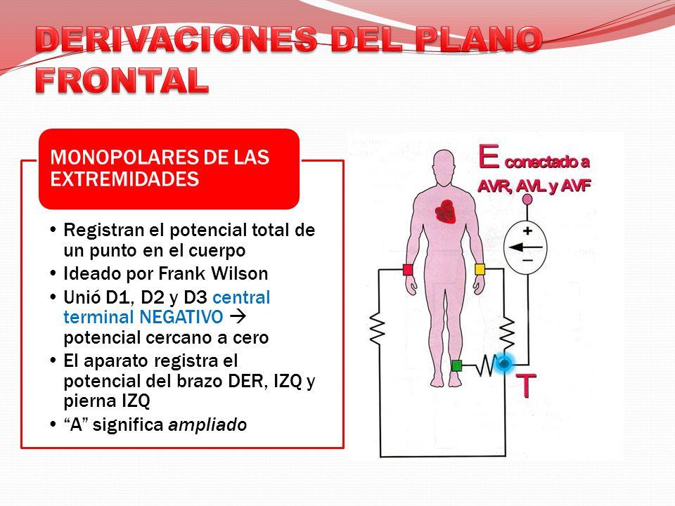 Registran el potencial total de un punto en el cuerpo Ideado por Frank Wilson Unió D1, D2 y D3 central terminal NEGATIVO potencial cercano a cero El aparato registra el potencial del brazo DER, IZQ y pierna IZQ A significa ampliado MONOPOLARES DE LAS EXTREMIDADES