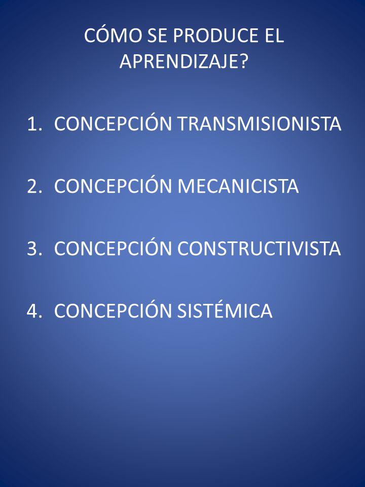 CÓMO SE PRODUCE EL APRENDIZAJE? 1.CONCEPCIÓN TRANSMISIONISTA 2.CONCEPCIÓN MECANICISTA 3.CONCEPCIÓN CONSTRUCTIVISTA 4.CONCEPCIÓN SISTÉMICA