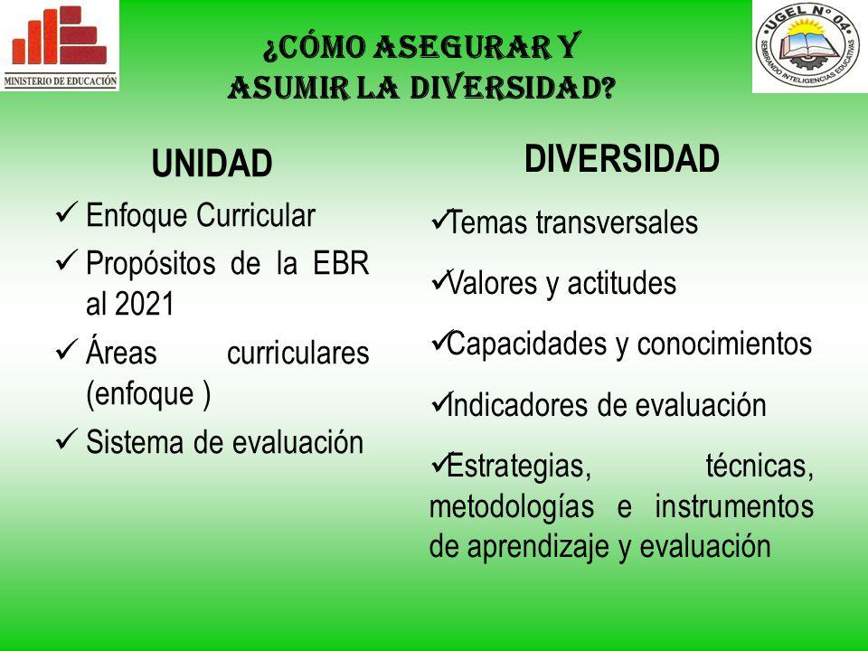 LINEAMIENTOS DE POLÍTICA EDUCATIVA REGIONAL PROYECTO EDUCATIVO INSTITUCIONAL PROYECTO CURRICULAR INSTITUCIONAL DEMANDAS DEL SECTOR PRODUCTIVO NECESIDADES DE APRENDIZAJE DE ESTUDIANTES DIVERSIDAD EXISTENTE EN EL AULA AVANCE DE LA CIENCIAY TECNOLOGÍA DEMANDAS DEL ENTORNO LOCAL REGIONAL Y GLOBAL LINEAMIENTOS DE POLÍTICA EDUCATIVA LOCAL REFERENTES PARA LA DIVERSIFICACIÓN CURRICULAR