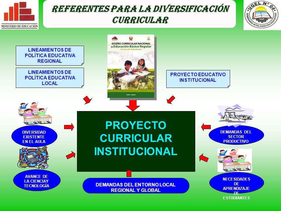 PROCESOS PARA REALIZAR LA DIVERSIFICACIÓN CURRICULAR EN LA INSTITUCIÓN EDUCATIVA.