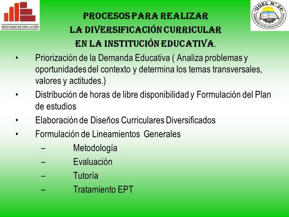 ESTRUCTURA SUGERIDA DEL PROYECTO CURRICULAR INSTITUCIONAL I.DATOS INFORMATIVOS II.INTRODUCCIÓN III.PRIORIZACION DE LA DEMANDA EDUCATIVA IV.DISTRIBUCION DE HORAS DE LIBRE DISPONIBILIDAD Y FORMULACION DEL PLAN DE ESTUDIOS V.DISEÑOS CURRICULARES DIVERSIFICADOS VI.LINEAMIENTOS METODOLÓGICOS VII.LINEAMIENTOS DE EVALUACIÓN VIII.LINEAMIENTOS DE TUTORÍA