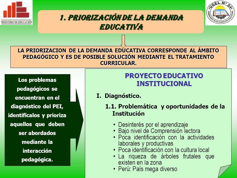 Es consensuado Es la concreción de la Propuesta Pedagógica planteada en el PEI Es abierto y flexible CARACTERISTICAS DEL PCI
