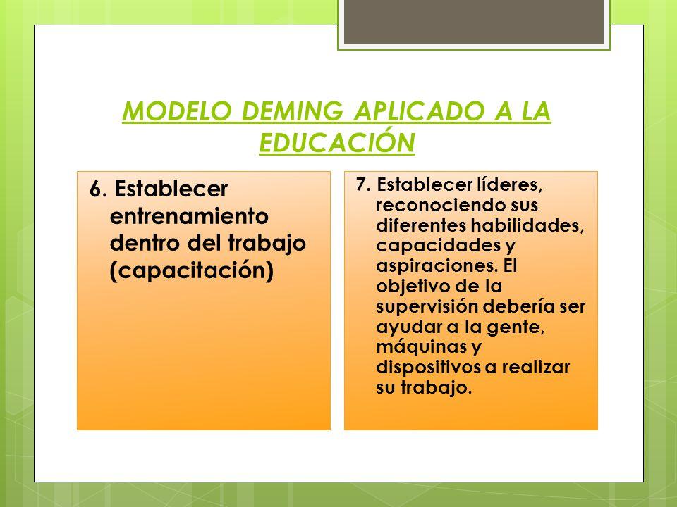 MODELO DEMING APLICADO A LA EDUCACIÓN 6. Establecer entrenamiento dentro del trabajo (capacitación) 7. Establecer líderes, reconociendo sus diferentes