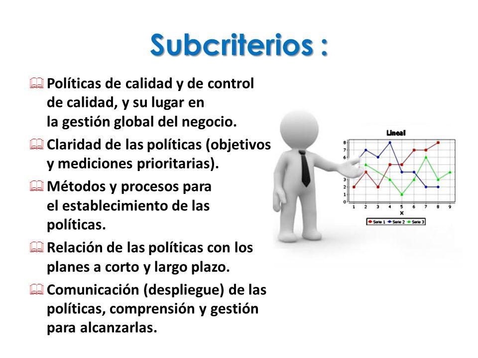 Subcriterios : Políticas de calidad y de control de calidad, y su lugar en la gestión global del negocio. Claridad de las políticas (objetivos y medic
